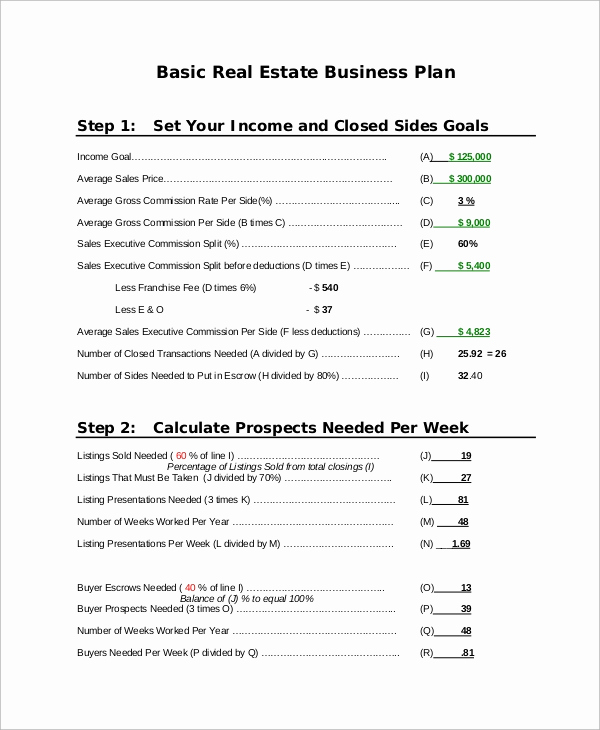Real Estate Business Plan Template Fresh 8 Sample Real Estate Business Plans