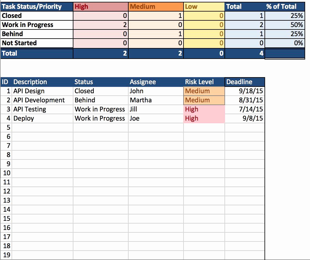 Residential Construction Budget Template Excel Best Of Construction Job Costing Spreadsheet