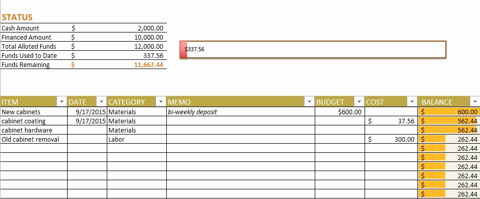Residential Construction Budget Template Excel Lovely Free Bud Templates In Excel for Any Use