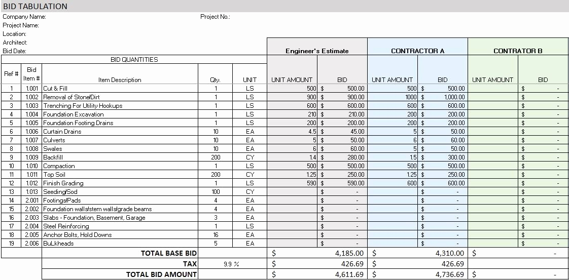 Residential Construction Budget Template Excel New Residential Construction Bud Template Excel the Reason