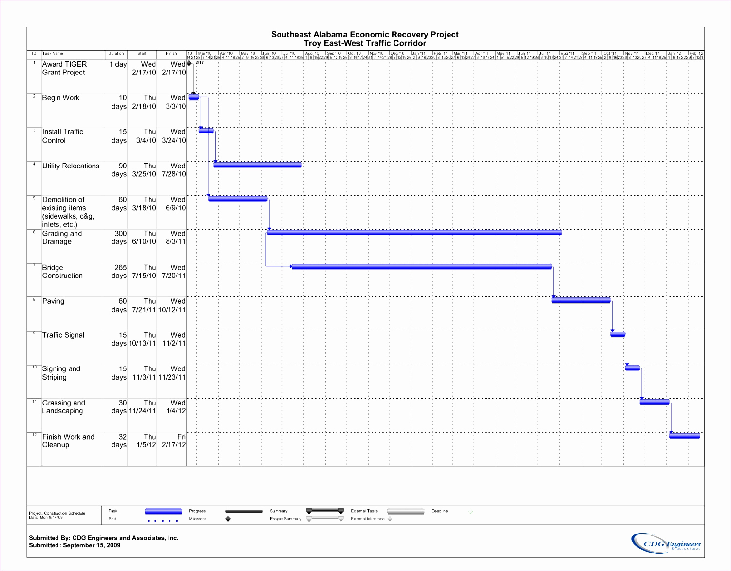 Residential Construction Schedule Template Excel Beautiful 10 Residential Construction Schedule Template Excel