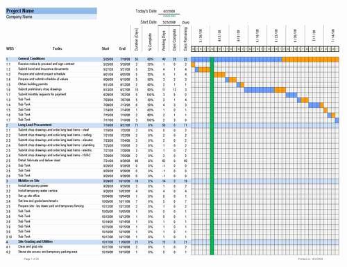 Residential Construction Schedule Template Excel Beautiful Mercial Construction Schedule In Excel Download Business