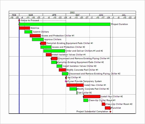 Residential Construction Schedule Template Excel New Residential Construction Schedule Template Excel