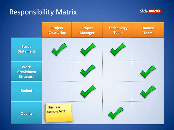 Roles and Responsibilities Template Fresh Role and Responsibilities Chart Templates Excel Template