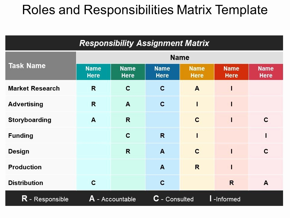 Roles and Responsibilities Template Fresh Style Essentials 2 Pare 6 Piece Powerpoint