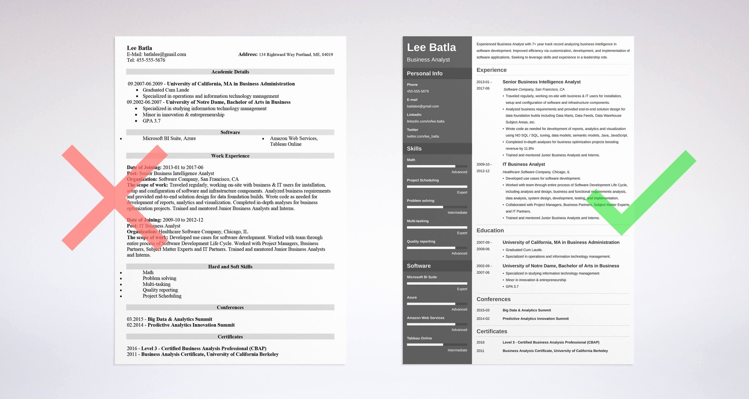 Sample Business Analyst Resume Awesome Business Analyst Resume Sample & Plete Guide [ 20
