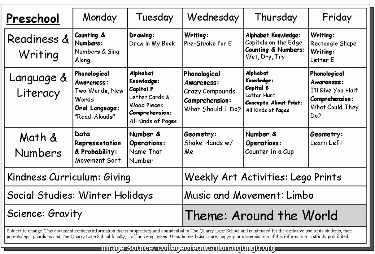 Sample Lesson Plan for Preschool New Excellent Preschool Program Template 17 Activity Lesson