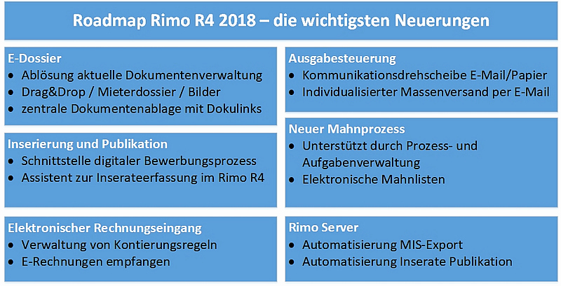 Sample Obituary for Father Awesome Roadmap 2018 Für Rimo R4 Fokus Digitalisierung