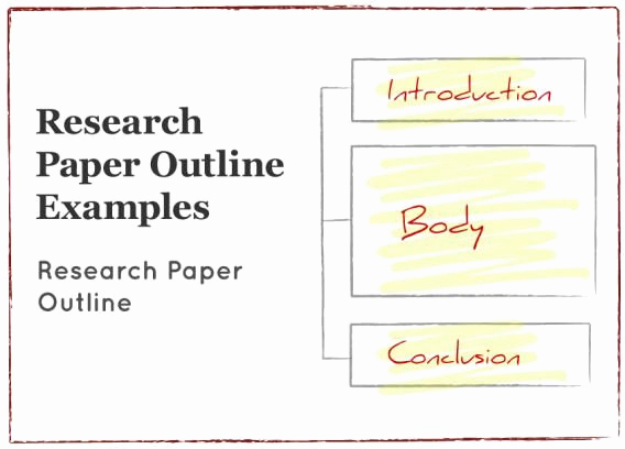 Sample Outlines for Research Paper Inspirational Best 25 Research Paper Outline Example Ideas On Pinterest