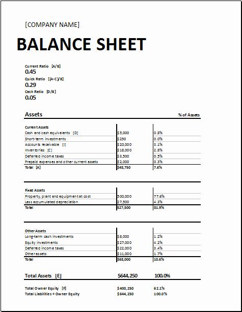 Simple Balance Sheet Template Best Of Calculating Ratios Balance Sheet Template for Excel