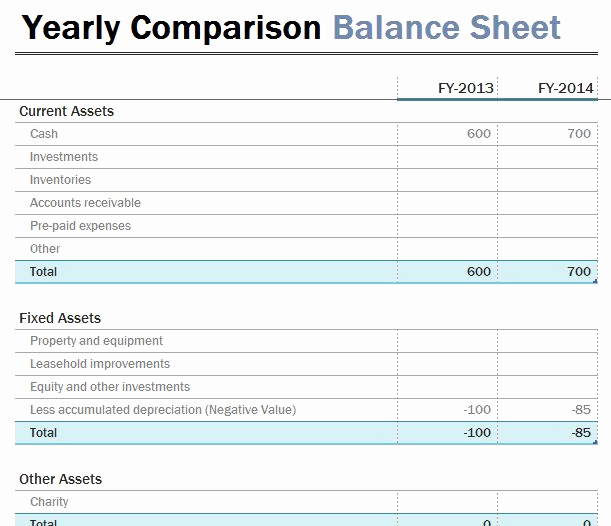 Simple Balance Sheet Template Elegant Yearly Parison Balance Sheet Template