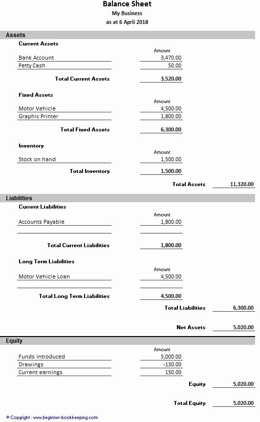 Simple Balance Sheet Template Lovely Sample Balance Sheet