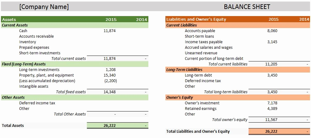 Simple Balance Sheet Template Luxury Free Accounting Templates In Excel