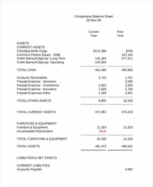 Simple Balance Sheet Template Luxury Simple Balance Sheet 20 Free Word Excel Pdf Documents