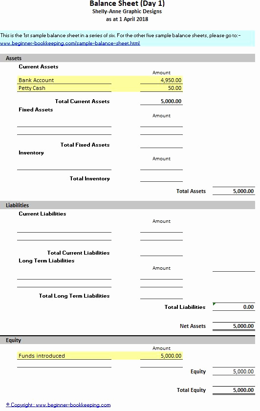 Simple Balance Sheet Template New Sample Balance Sheet