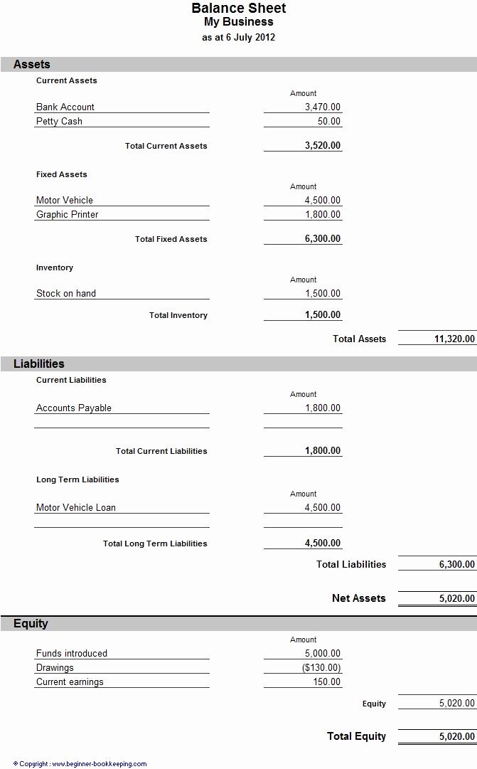 Simple Balance Sheet Template Unique Sample Balance Sheet