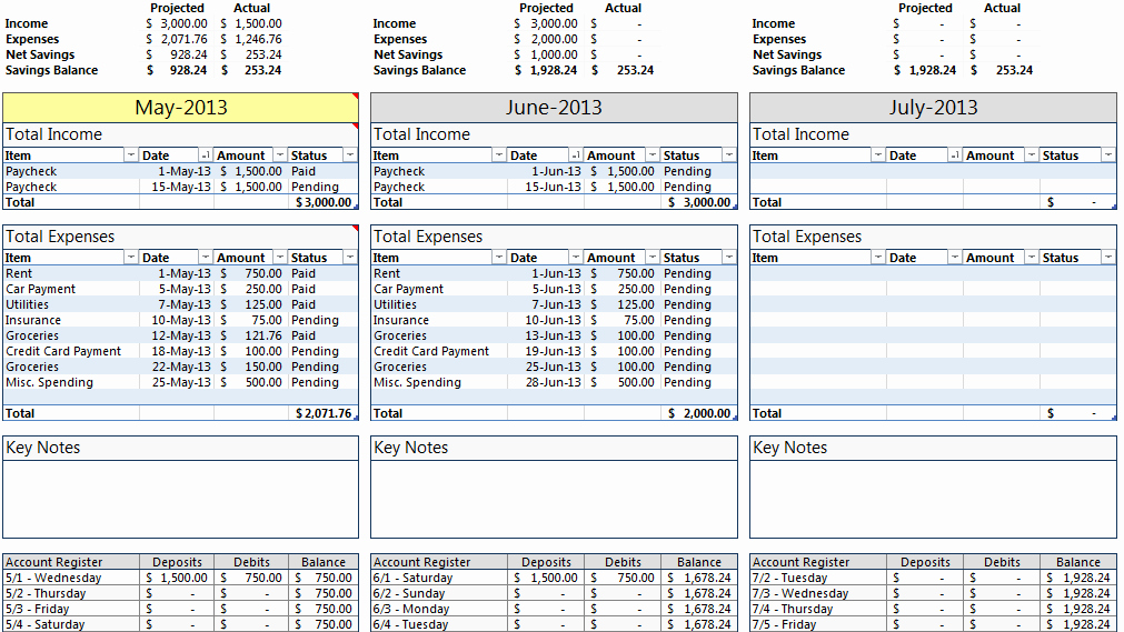 Simple Budget Template Excel Awesome Simple Bud forecast Template Excel