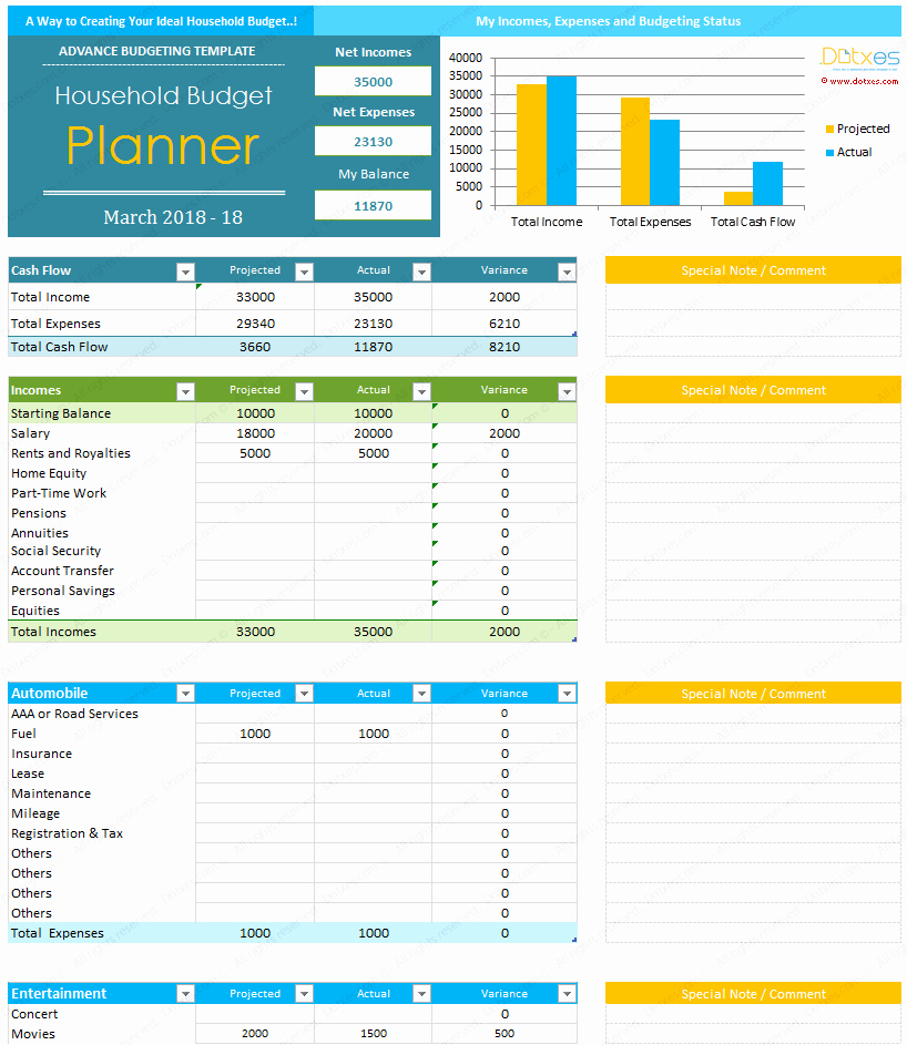 Simple Budget Template Excel Beautiful Home Bud Template for Excel Dotxes