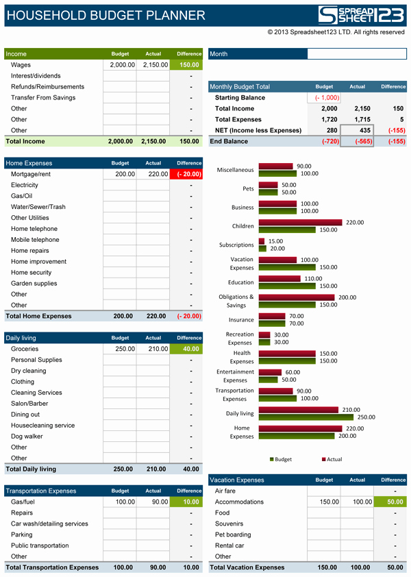 Simple Budget Template Excel Best Of Household Bud Planner