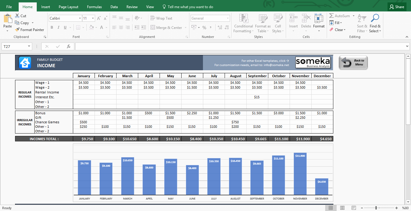 Simple Budget Template Excel Fresh Family Bud Template In Excel