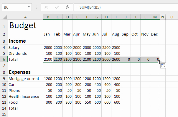 Simple Budget Template Excel Inspirational Bud Template In Excel Easy Excel Tutorial