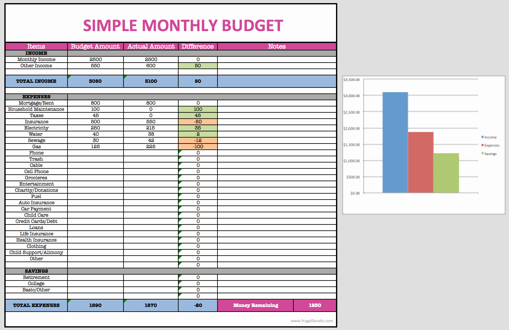 Simple Budget Template Excel Luxury Monthly Bud Spreadsheet Frugal Fanatic Shop
