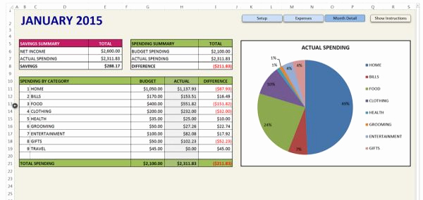 Simple Budget Template Excel New 10 Free Household Bud Spreadsheets for 2019