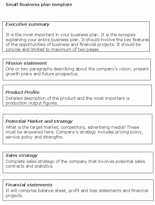Simple Business Plan Example Beautiful Simple Small Business Plan Samples Google Search