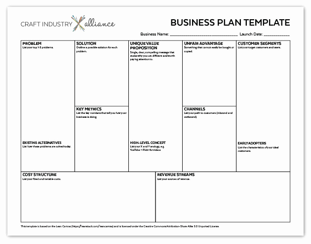Simple Business Plan Outline Best Of Quick and Easy Business Plan Template Craft Industry