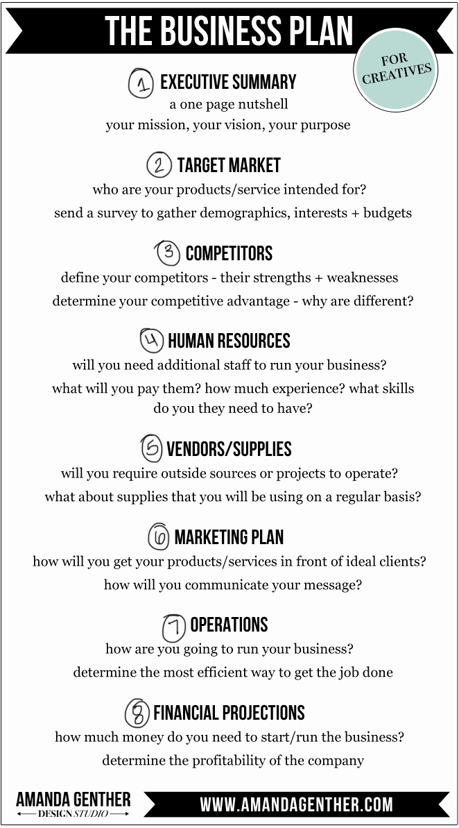 Simple Business Plan Outline Unique Designing A Business Plan for Your Creative Business