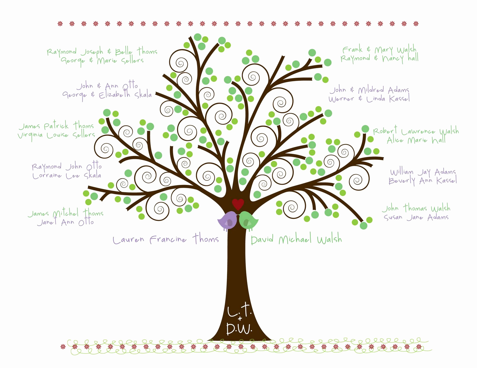 Simple Family Tree Template Awesome Barefoot by the Sea Liz Sage Designs Feature and Giveaway