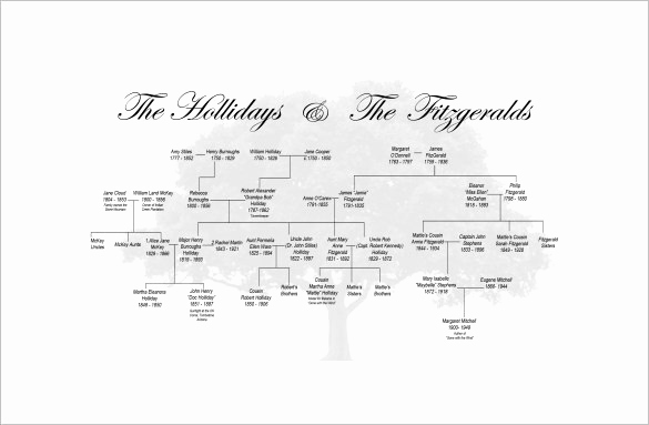 Simple Family Tree Template Elegant Simple Family Tree Template – 8 Free Sample Example