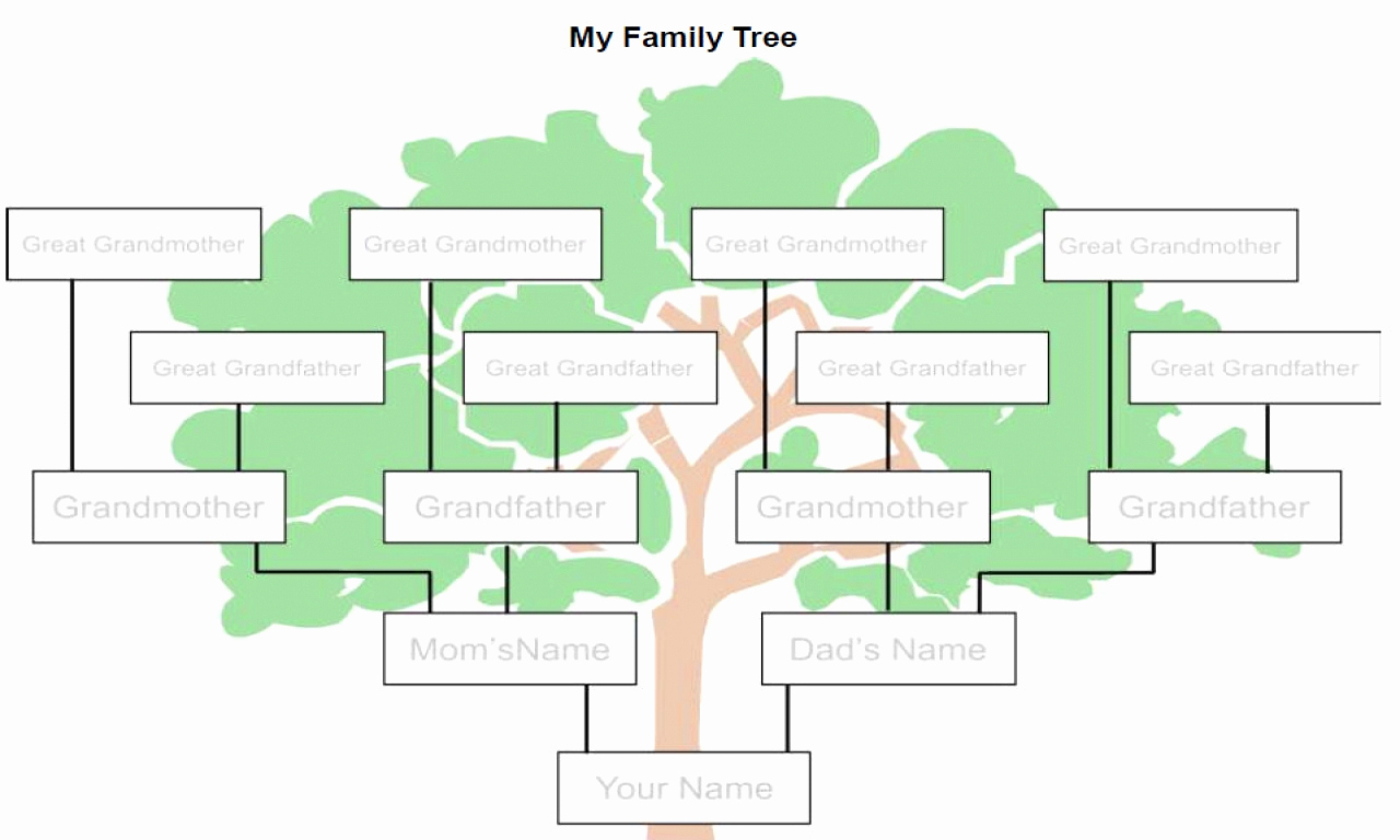 Simple Family Tree Template Inspirational Home Design Games for Adults Family Tree Template Simple