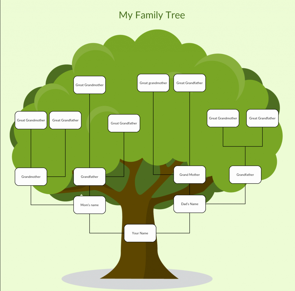 Simple Family Tree Template Unique Family Tree Templates to Create Family Tree Charts Line