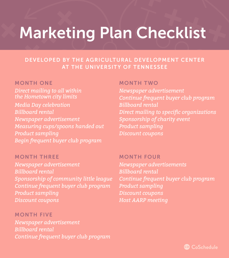 Simple Marketing Plan Template Inspirational 30 Marketing Plan Samples and 7 Templates to Build Your