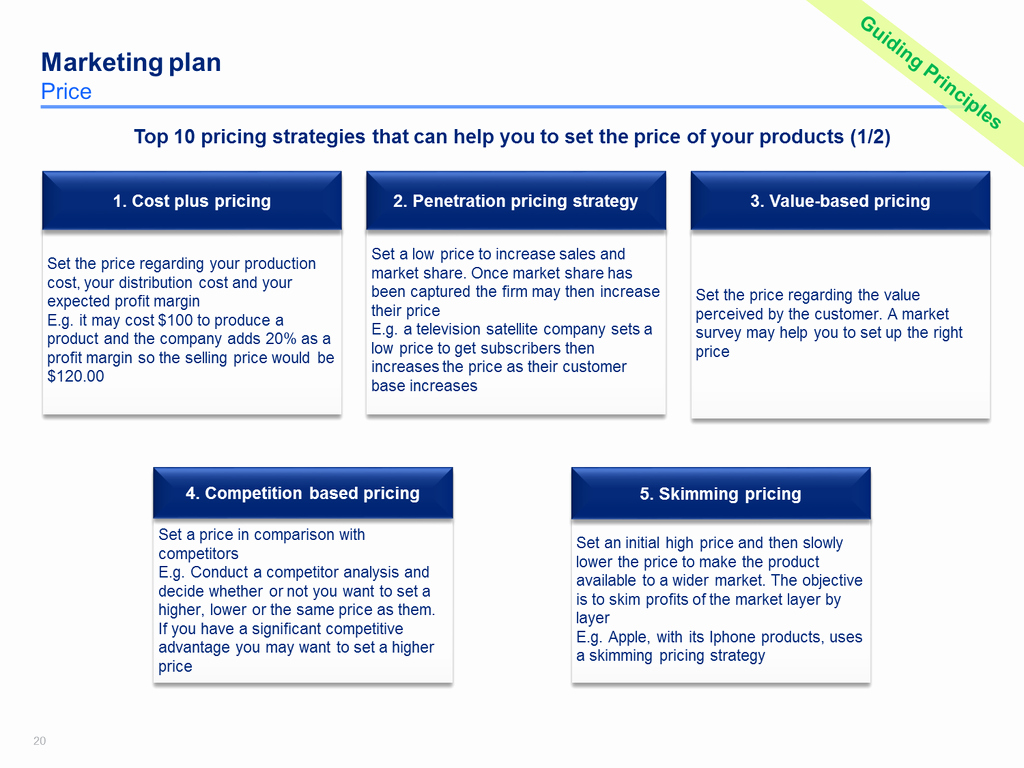 Simple Marketing Plan Template Lovely Download now A Simple Marketing Plan Template