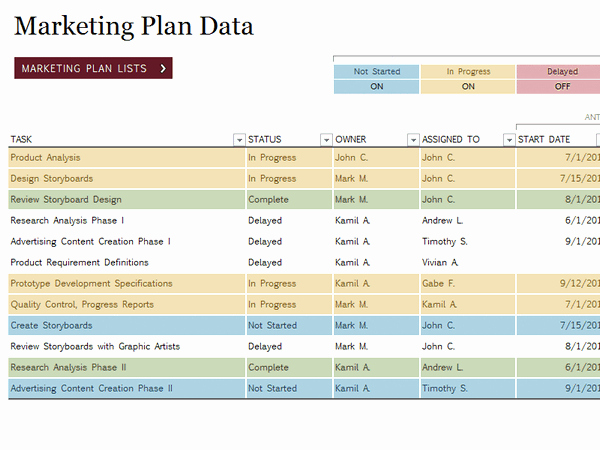 Simple Marketing Plan Template Luxury Marketing Project Plan Template for Excel 2013 Inside