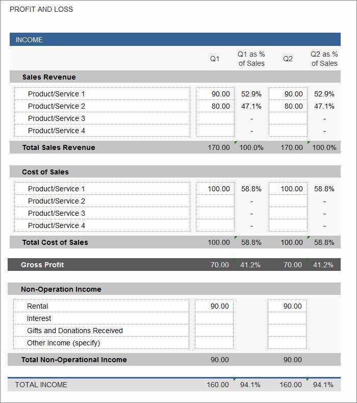 Simple Profit and Loss Statements Elegant 13 Profit and Loss Statements Word Pdf