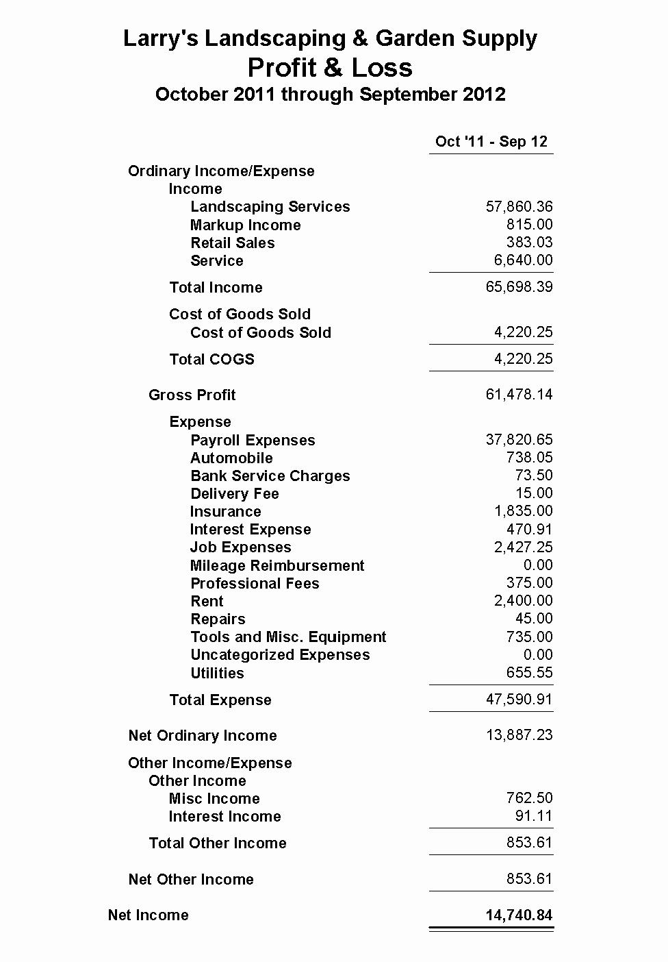 Simple Profit and Loss Statements Elegant American River Bank Profit and Loss Statement