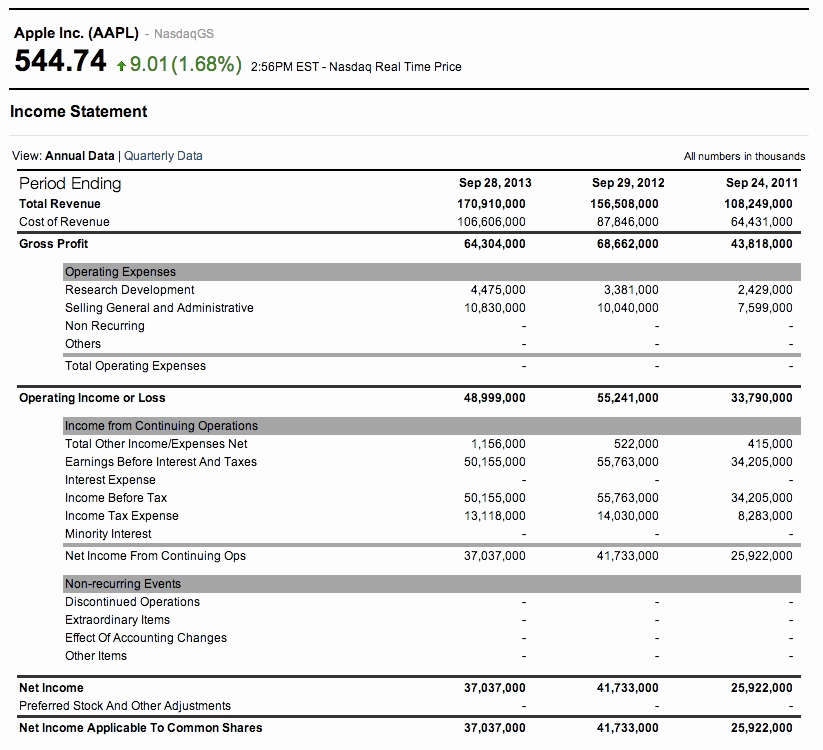 Simple Profit and Loss Statements New 7 Profit and Loss Statement Templates Excel Pdf formats