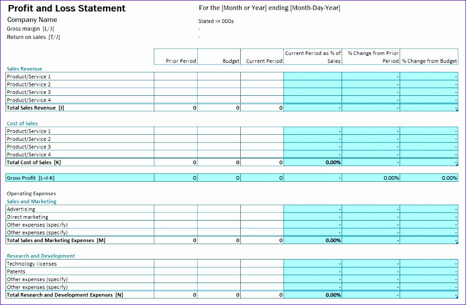 Simple Profit and Loss Template Beautiful 10 Simple Profit and Loss Excel Template Exceltemplates
