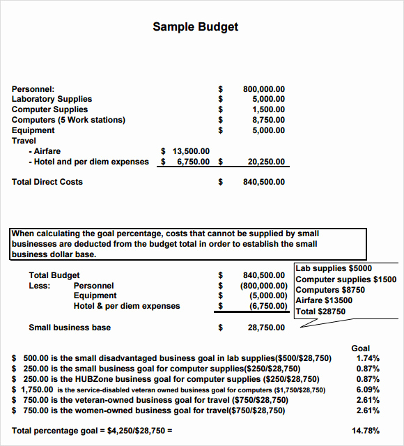 Small Business Budget Template Awesome 7 Small Business Bud Samples Examples Templates