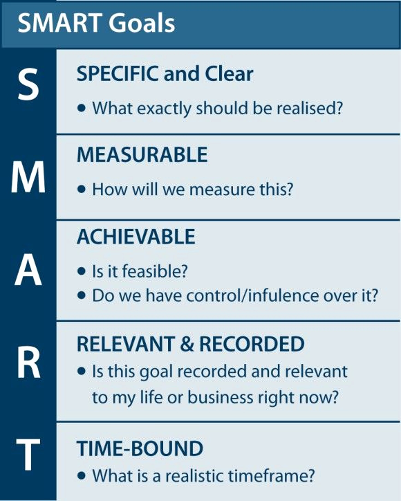 Smart Goals Examples for Work Awesome Best 25 Work Goals Ideas On Pinterest