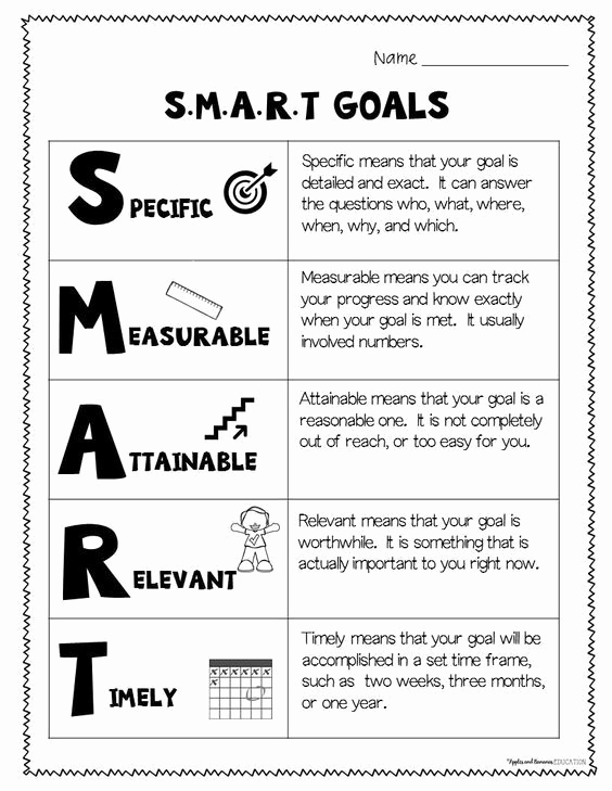 Smart Goals Examples for Work Awesome Smart Goals Using Growth Mindset