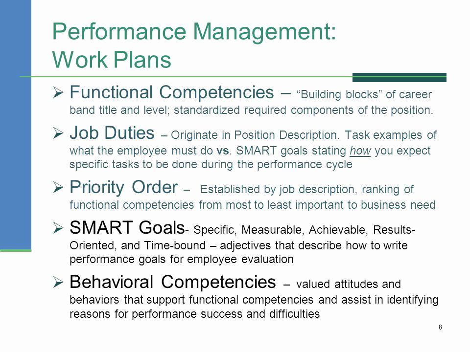 Smart Goals Examples for Work Elegant Performance Management Lead Ppt Video Online