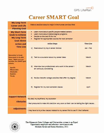 Smart Goals Examples for Work Elegant Smart Goal Career Tracker Career Advice Pinterest