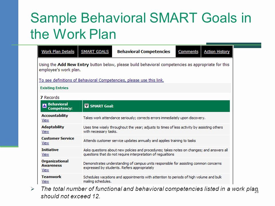 Smart Goals Examples for Work Fresh Performance Management Lead Ppt Video Online