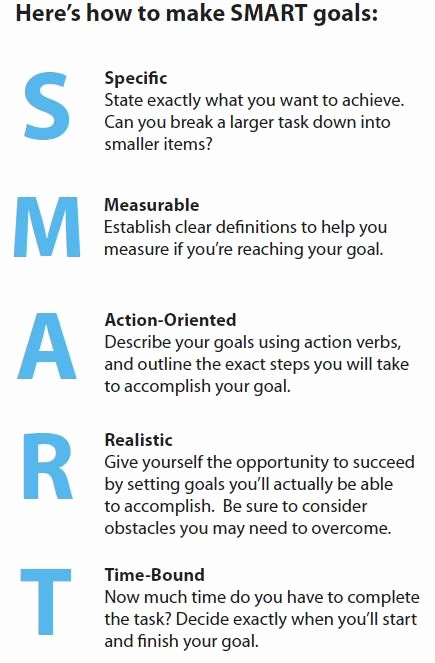 Smart Goals Examples for Work Inspirational How to Make Smart Goals Can Be Used In Any area Fitness