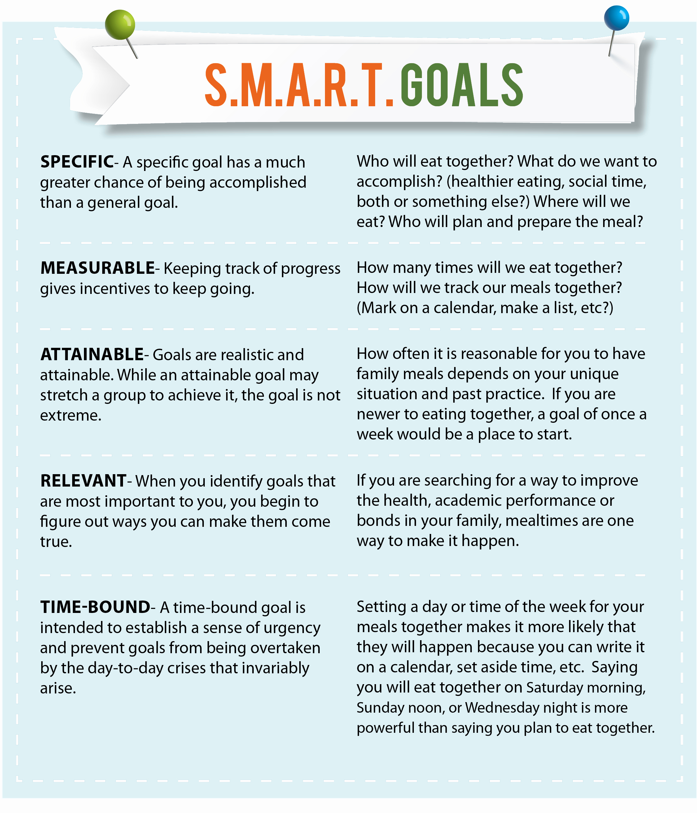 Smart Goals Examples for Work New Goal Setting