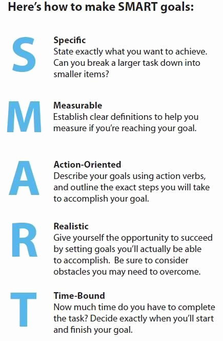 Smart Goals Examples for Work New Image Result for Examples Of Smart Goals for College